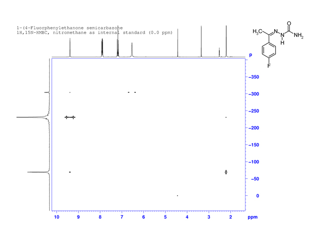 1H,15N-NMR- HMBC spectrum