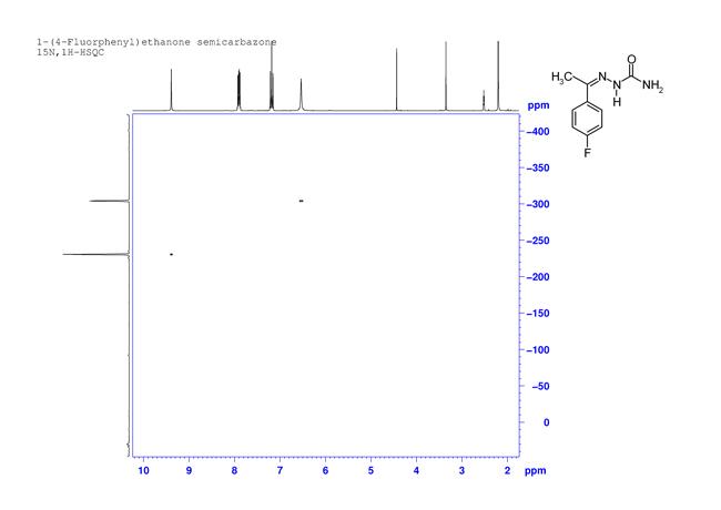 1H,15N-NMR- HSQC spectrum