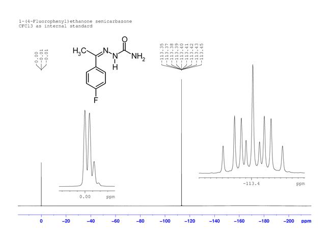 19F-NMR spectrum